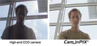 Dallmeier - The innovative cameras with Cam_inPIX® technology